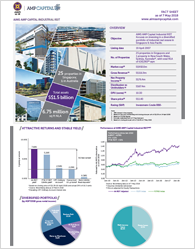 AIMS AMP Capital Industrial Reit Factsheet