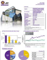 AIMS APAC Reit Factsheet